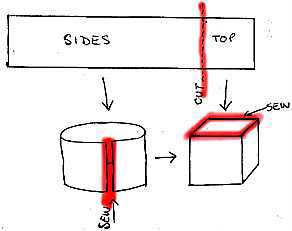 cutting and sewing diagram